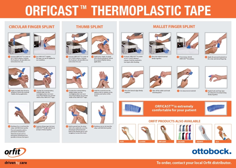 Orficast Thermoplastic Tape Poster Opc Health