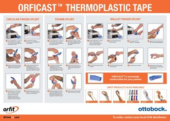 ORFICAST CLINICAL POSTER