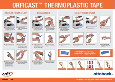 Picture of ORFICAST CLINICAL POSTER
